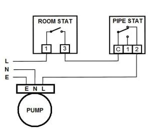 help i need diagram for frost protection pipe stat | Page
