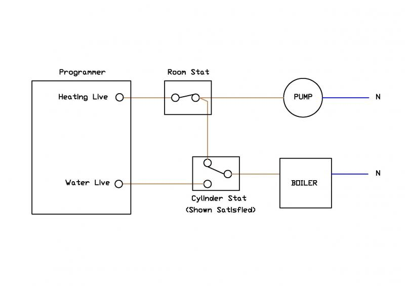 room stat wiring diagram hotpoint stove gravity hot water, pumped heating. | diynot forums