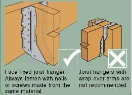 Do joist hangers on decks make the deck boards uneven