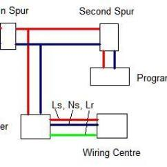 S Plan Wiring Diagram Worcester Boiler 1997 Subaru Legacy Outback Stereo Won't Switch Off | Diynot Forums
