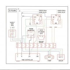 Room Stat Wiring Diagram New Food Pyramid Installing Honeywell Wireless Into S Plan System | Diynot Forums
