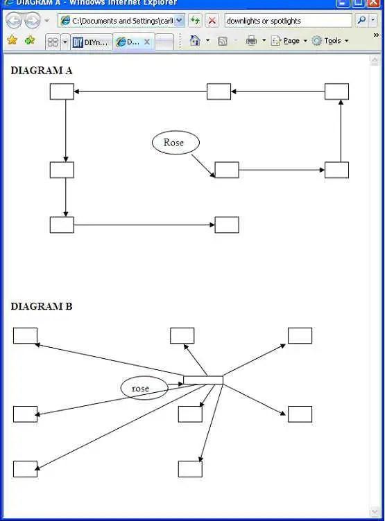 Downlights Wiring Diagram - Wiring Diagrams •