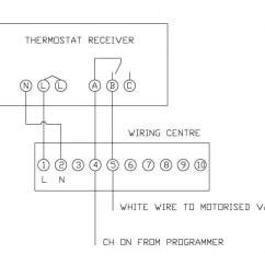 Worcester Greenstar Ri Wiring Diagram 05 Hayabusa Salus Rt300rf : 28 Images - Diagrams   Honlapkeszites.co