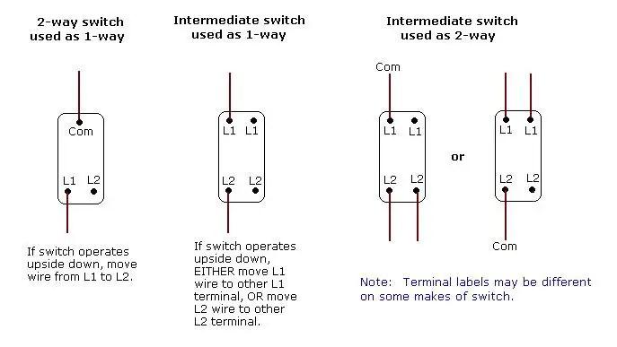 1 way light switch wiring diagram - efcaviation, Wiring diagram