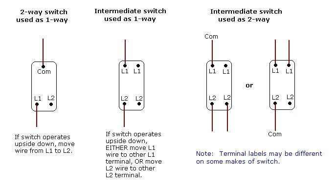 intermediate switch wiring diagram uk accounts receivable process flow 2g & 2way in white, anyone? | diynot forums