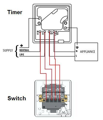Square D Lighting Contactor Wiring Diagram 8903 Override Switch For Water Heater Boost Diynot Forums