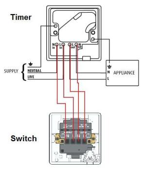 Override switch for water heater boost | DIYnot Forums
