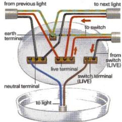 Household Wiring Diagram Uk 93 Ford Ranger Ignition Ceiling Rose Wiring. | Diynot Forums