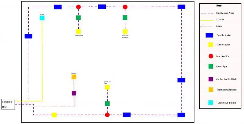 Kitchen Wiring Diagram DIYnot Forums