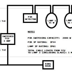 Wiring Diagram For Spotlights 2002 Pontiac Bonneville Stereo Porch Downlights (with Crummy Diagram) | Diynot Forums