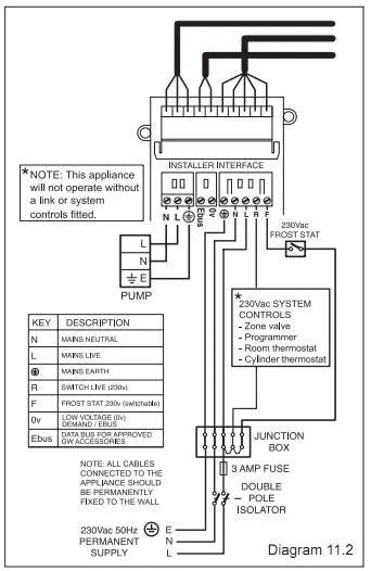 Glow Worm Smart Wiring Centre Diagram : 37 Wiring Diagram