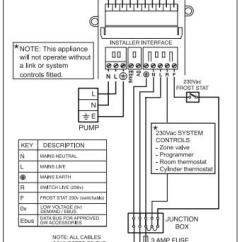 3 Port Valve Wiring Diagram 2000 Ford Taurus Alternator Glow Worm Boiler With Smart Centre - Complex Problems. | Page 2 Diynot Forums
