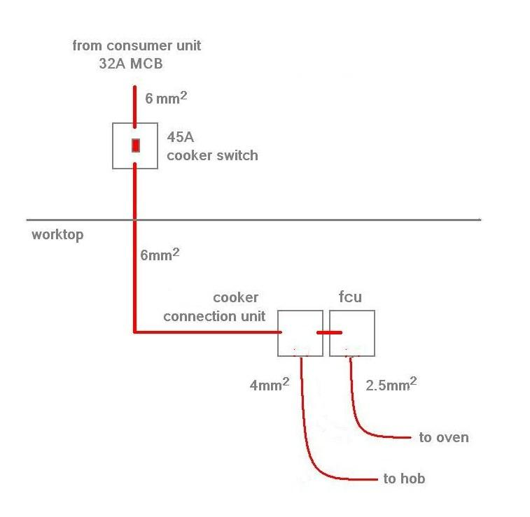 home electrical outlet wiring diagrams labeled diagram of heart on base oven flex | diynot forums