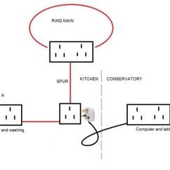 Rcd Spur Wiring Diagram Xlr Y Connector Ring Main Ac Power Plugs And Sockets ~ Elsavadorla