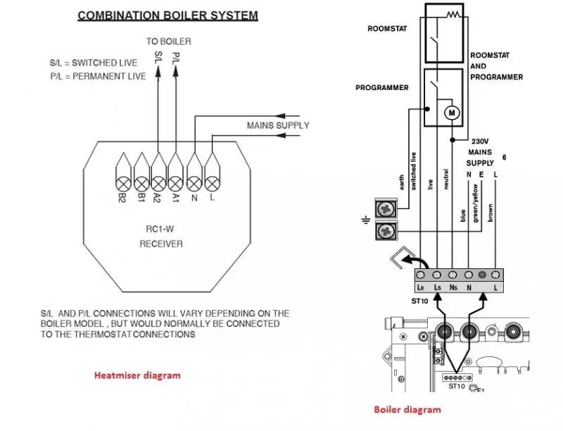 worcester greenstar ri wiring diagram 480v to 120v 240v transformer : 37 images - diagrams   crackthecode.co