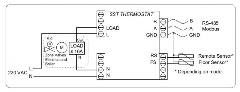 Analog Thermostat Wiring Diagram Replacing Analogue With Digital Room Thermostat Diynot