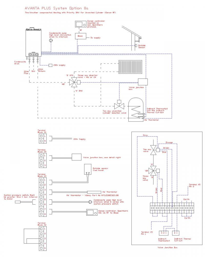 wiring diagram for well pump pressure switch delco alternator external regulator remeha avanta18s - unvented cylinder and isense rf | diynot forums