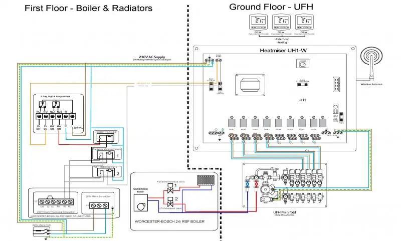 Worcester Bosch Combi Boiler  UFH  Radiator installati
