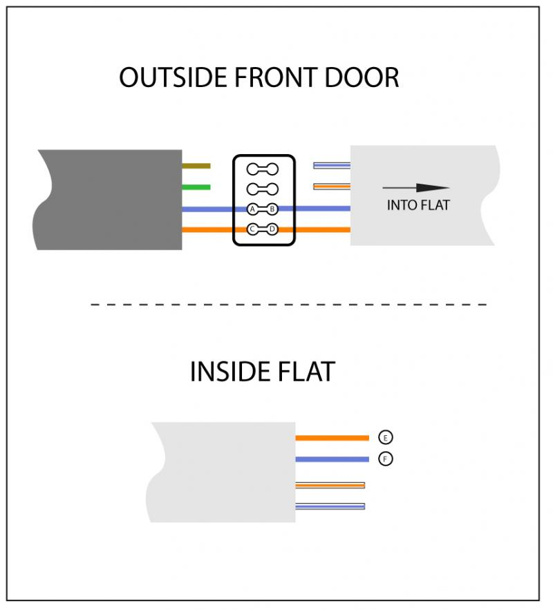 bt connection box wiring diagram