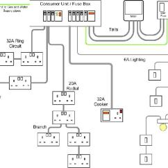 Lighting Spur Wiring Diagram Siemens Hand Off Auto Switch Installing Additional Sockets On | Diynot Forums