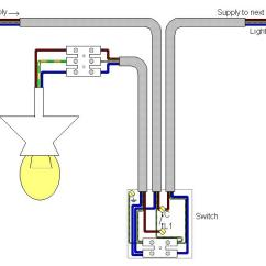 Single Light Switch Wiring Diagram Uk Plasma Membrane Easy Why Does Junction Box/ceiling Rose Need To Be On Ceiling? | Diynot Forums