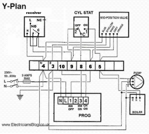 Economy 7 Heating Wiring Diagram : 32 Wiring Diagram