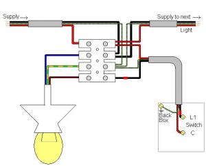 New kitchen light fitting won't turn off!!!   DIYnot Forums