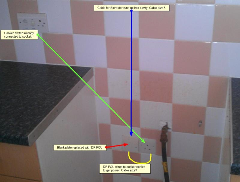 Wiring A Cooker Hood Diagrams