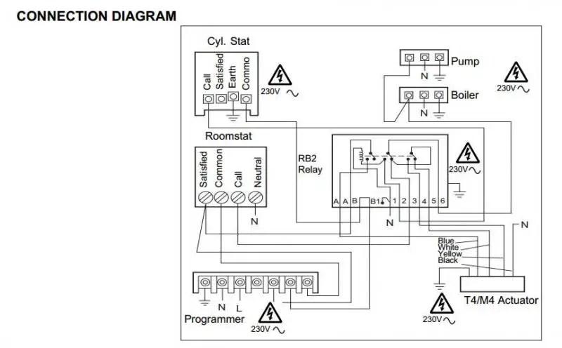 Drayton Digistat Scr Wiring Diagram : 35 Wiring Diagram