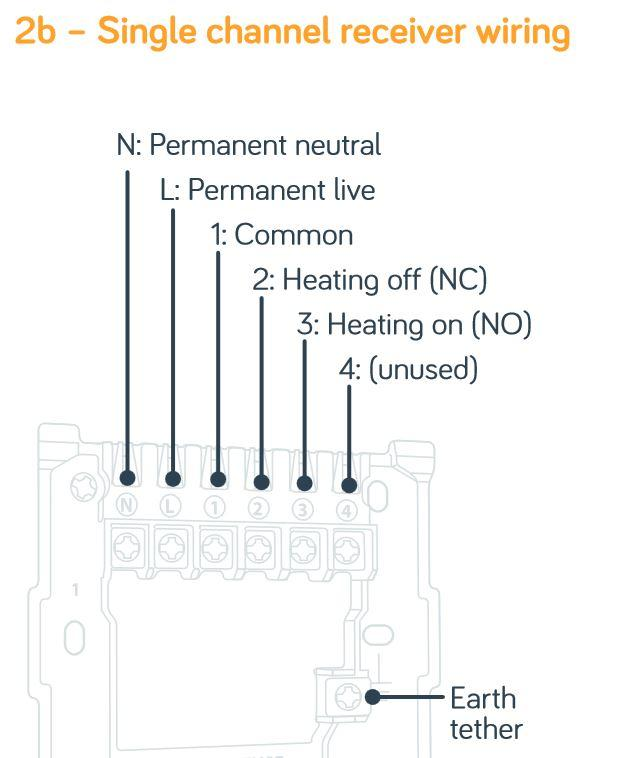 switchmaster mid position valve wiring diagram 2003 kia sedona getting a british gas hive active heating diynot forums can he not run new cable to the boiler and use existing one somehow disconnect unit room stat