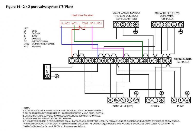 heatmiser uh1 wiring diagram   28 wiring diagram images