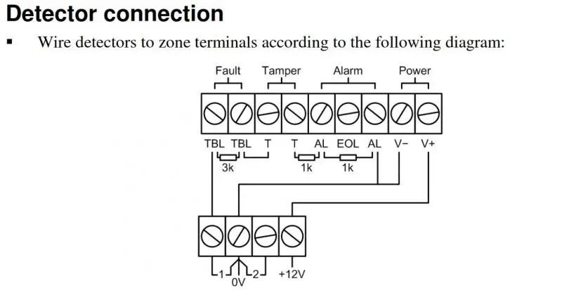 wiring diagram for home alarm system sony xplod cdx f5710 honeywell galaxy flex 20 | diynot forums