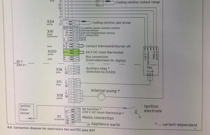 7 wire thermostat wiring diagram ford explorer stereo nest with vaillant ecotec plus 837 | diynot forums