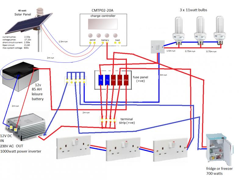 full caravan electrics wiring diagram efcaviation com 12 volt wiring diagram for caravan at webbmarketing.co
