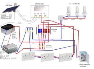 solar shed project !! wiring diagram   DIYnot Forums
