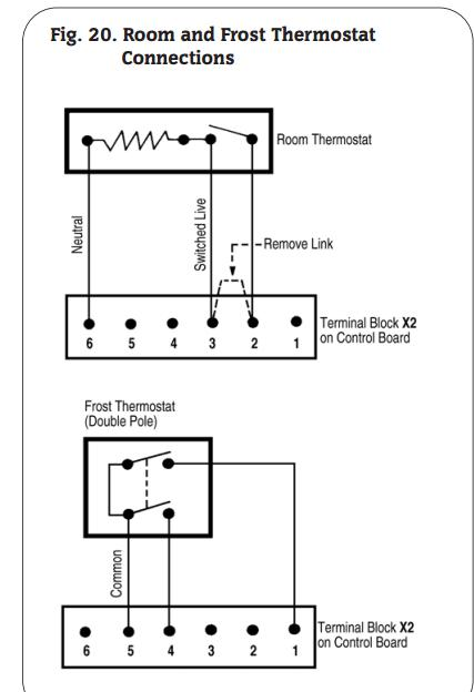Mains voltage boiler and voltage free stat: Wiring