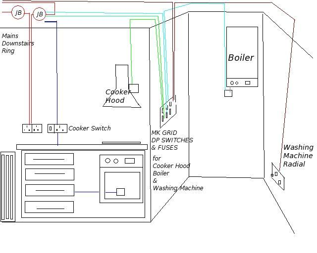 bedroom electrical wiring diagram treadmill motor testing procedures how many fused spurs from a single junction box ? | diynot forums