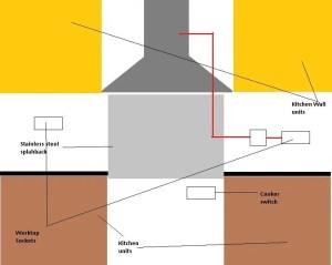 Cooker Hood wiring | DIYnot Forums