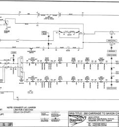 stannah stair lift wiring diagram 33 wiring diagram images dryer wiring stannah stair lift wiring diagram [ 1123 x 730 Pixel ]