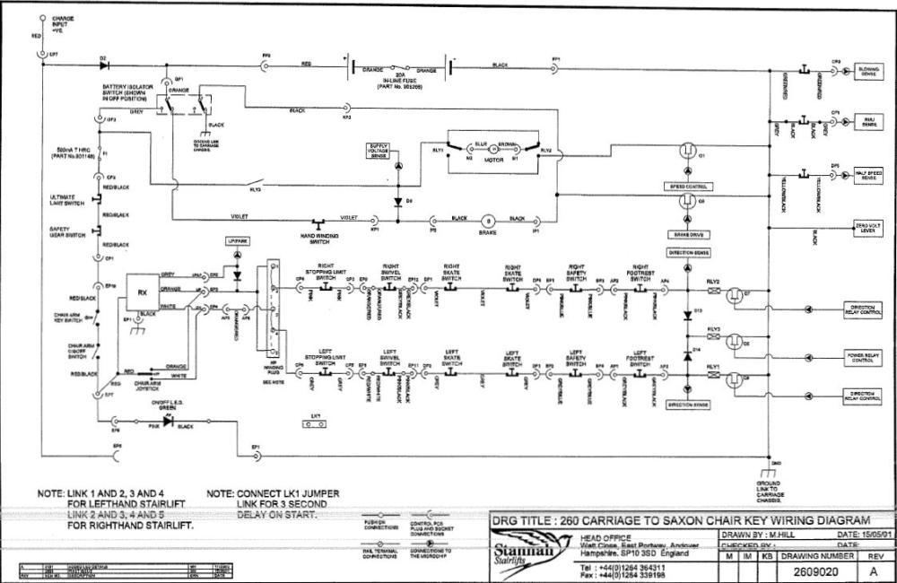 medium resolution of stannah stair lift wiring diagram 33 wiring diagram images dryer wiring stannah stair lift wiring diagram