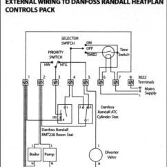 Danfoss 3 Port Valve Wiring Diagram External Frog Replace A Randall 3022 With Diynot Forums The Actuator Code Is Bgmvsp 2