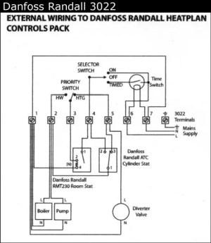 Wiring for danfoss Randall 3022 | DIYnot Forums