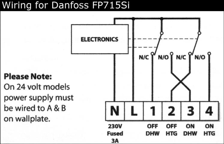 central heating controller wiring diagram