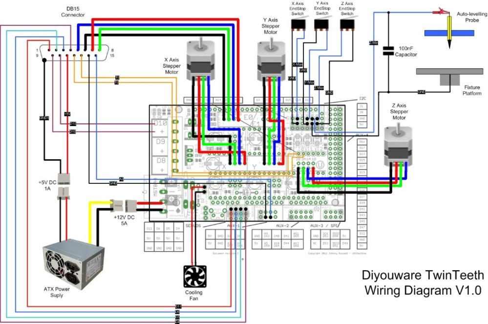 Ramp 14 Wiring Diagram - upgrading ramps 1 4 with tmc2130 ... Ramps Fan Wiring Diagram on