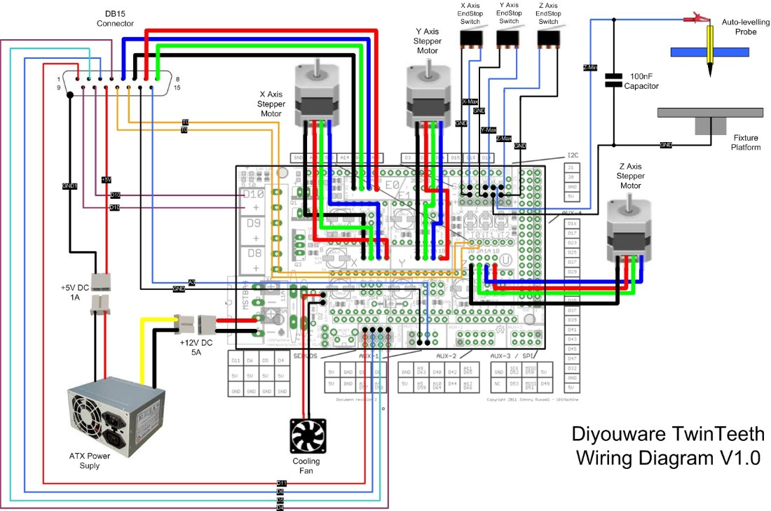 hight resolution of atx wire diagram wiring diagram schema atx 12v wire diagram