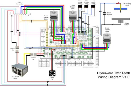 small resolution of atx wire diagram wiring diagram schema atx 12v wire diagram