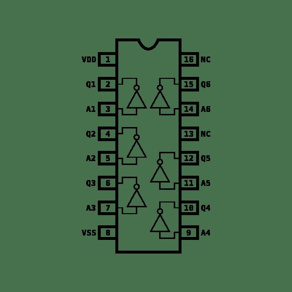 Red Llama debugging