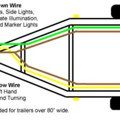 Trailor Wiring Diagram Rotary Switch Tong Utility Trailer Connection Great Installation Of How To Fix Up An Old And Make It Look Brand New Rh Diypete Com