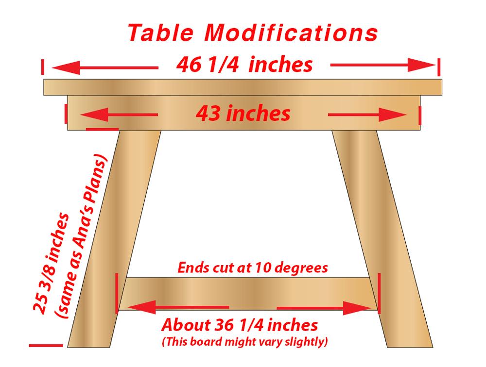 Mortise And Tenon Farmhouse Table Plans