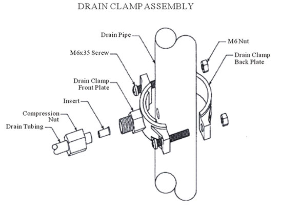Installation manual of DIY Reverse Osmosis Water Filter